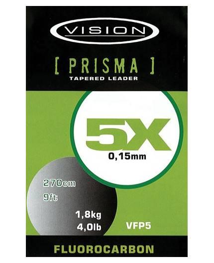 VISION PRISMA FLUOROCARBON LEADER Vision - 1